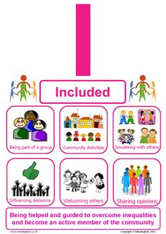 Brighten up your setting and demonstrate how you get it right for every child by creating an exciting SHANARRI Display! Child Care Resources, School Resources, Sensory Activities, Craft Activities For Kids, Children's Rights And Responsibilities, Childrens Art Set, Anger Management For Kids, Youth Worker, Pig Crafts