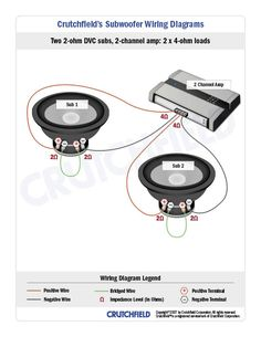 subwoofer wiring what is the best amp for these subwoofers rh pinterest com Bridge Subwoofer Wiring Diagram memphis car audio subwoofer wiring diagram