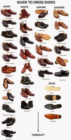 mengenal nama dan jenis sepatu resmi yang dipakai dan lelaki