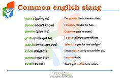S těmito slangovými výrazy se můžete často setkat v běžné řeči. Používají je obyčejní lidé, ale i politici, obchodníci nebo třeba učitelé. Často se s nimi setkáte i v písních 🎶. Znali jste jejich význam?🤔 #slang #English #Anglictina #AnglictinaBezBiflovani Give It To Me, Told You So, English, English Language