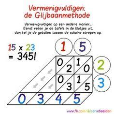 una altra forma de fer la multiplicació per dues xifres. Teaching Math, Maths, Arithmetic, Numeracy, Algebra, Kids Learning, Spelling, Homeschool, Classroom