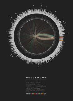 Hollywood - Mathew Lucas