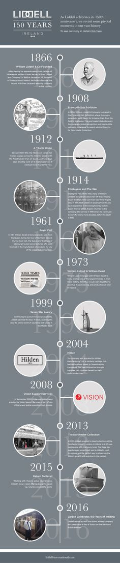 Timeline Infographic of the history of Irish linen company Liddell  Designed by graphic designer Michael Court www.michaelcourt.co.uk