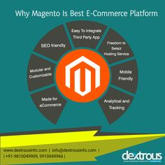 If you are planning to start selling your products online, then you should make your website using Magento. This is the best CRM, especially for the e-commerce website. There are many benefits of using Magento like it is modular and easily customizable, SEO friendly, mobile friendly etc. Contact Dextrous Infosolutions to get developed your e-commerce site by Magento specialist web developer. Website Design Services, Web Development, Ecommerce, Seo, Web Design, How To Plan, Products, Design Web, E Commerce