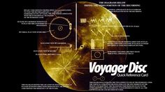In a very distant future an alien spaceship will come across one of the Voyager spacecrafts. And when they do, they will find two things: a golden disc—a space-proof metal version of a normal vinyl record containing sounds, music and images from Earth—and a record player.