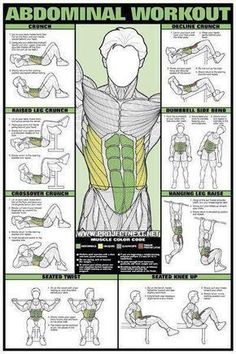 AB / Abdominal Workout Chart - Healthy Fitness Training Sixpack Abs - Yeah We Workout ! #abdominalworkout #healthyfitness #abdominalexercises
