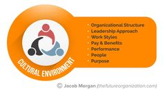 How Corporate Culture Impacts The Employee Experience