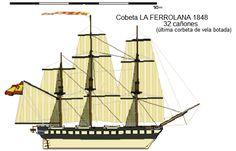 Perfiles navales.Cobeta La Ferrolana (1848) 32 cañones, fue la última corbeta de vela botada en el Arsenal de Ferrol en 1848 fue terminada a fines de diciembre del mismo año.Se construyó según los planos de la corbeta Villa de Bilbao Marina Real, Spanish Armada, Navy Ships, Sailing Ships, Sailing Boat, Submarines, Arsenal, Pirate Ships, Drift Wood