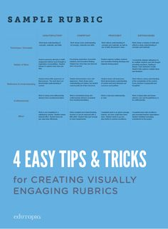 Tips for creating visually engaging rubrics from Edutopia's own @huckyeah