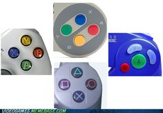 Which X Button Again?