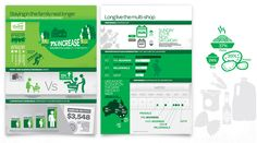 Woolworths :: Trolley Trends Consumer Report #thejobcreative #graphicdesign #infograhicdesign #icondesign #woolworths