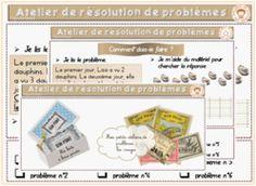 Atelier résolution de problèmes