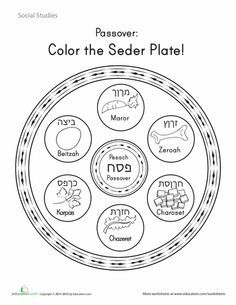 Worksheets: Color the Seder Plate