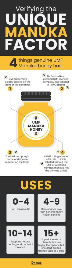 Manuka Honey Benefits, Uses & How to Find the Best Manuka - Dr. Manuka Honey Uses, Manuka Honey Health Benefits, Raw Honey, Get Healthy, Healthy Tips, Healthy Choices, Healthy Treats, Health And Nutrition, Health And Wellness