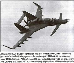 Aeroprogress T-720  .RUSSIAN TRAINER PROTOTYPE FROM 1993- 1995   OVERTAKEN BY FALL OF SOVIET UNION AND NOT PROCEEDED WITH.