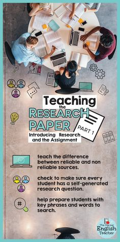 Things to do before teaching your students how to write a research paper.