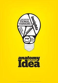 Anatomy of a Great Idea