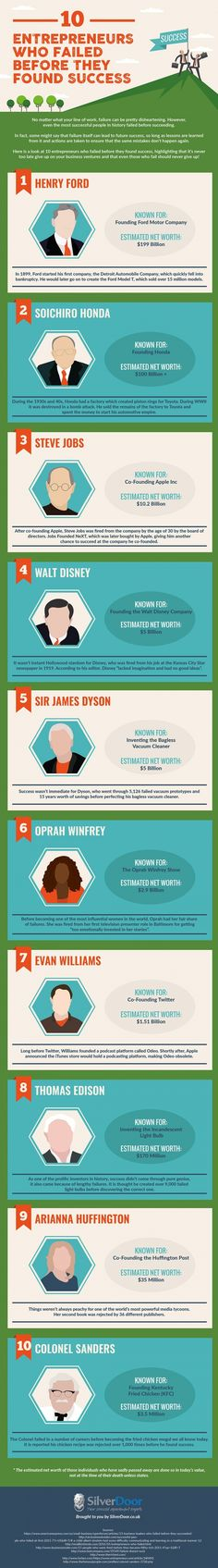 Ten Entrepreneurs Who Failed Before they Found Success #Infographics