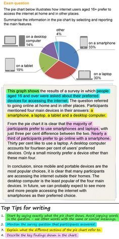 Pie chart ielts essay tips We will begin by giving you some general tips for describing a Pie Chart in your IELTS, how to describe a pie chart for IELTS, pie chart essay. Essay Writing Examples, Essay Writing Skills, English Writing Skills, Writing Words, Writing Sites, English Lessons, Learn English Grammar, English Language Learning, Learn English Words