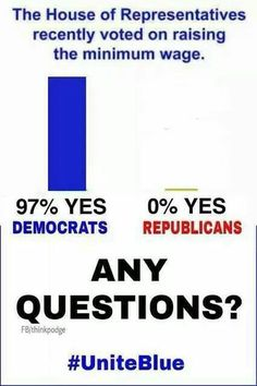 Again...tell me you think both parties are the same...so not true!