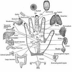 """Korean Hand Reflexology""--just like someone showed me while I was in Korea."