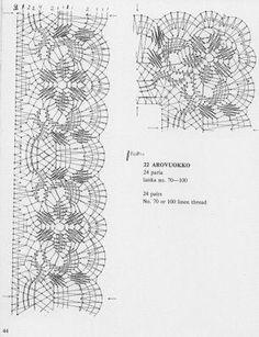 ru.pinterest.com Bobbin Lace Patterns, Crochet Doily Patterns, Crochet Borders, Crochet Lace, Doilies Crochet, Bobbin Lacemaking, Lace Heart, Point Lace, Lace Jewelry