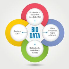 With the increased access & usage of big data companies need for more in-house Service Designer will increase  in huge numbers. The designers will help but the data searches in the right direction and make companies act on the insights/finding.