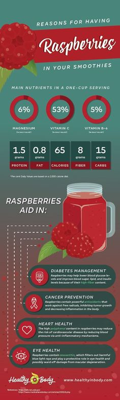 Raspberries' Health Benefits And Nutritional Content Find out how adding raspberries to your smoothi Healthy Smoothie Ingredients, Diabetic Smoothies, Smoothie Recipes, Magnesium Vitamin, Magnesium Benefits, Raspberry Smoothie, Raspberry Ketones, How To Make Smoothies