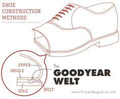 Understanding Shoe Construction: Goodyear Welt, Blake Stitch, & Cementing - Dress World for Men Goodyear Shoes, Goodyear Welt, Sock Shoes, Shoe Boots, Men's Shoes, Custom Design Shoes, Shoe Designs, Custom Boots, Sheep Leather
