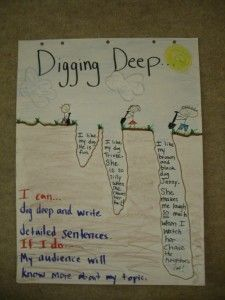 Digging Deep Chart by @Jessica Jackson Meacham