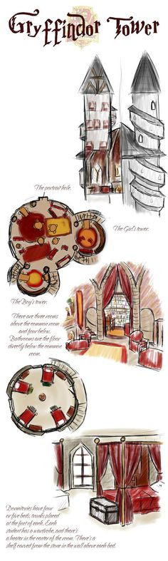 Gryffindor Tower by *Whisperwings. What the Gryffindor Tower might look like. I would like to be assigned to this house or Ravenclaw. Alas, never got a letter. Lily Potter, Arte Do Harry Potter, Harry Potter Quotes, Harry Potter Fandom, Harry Potter Hogwarts, Ravenclaw, Slytherin House, Fanart, Harry E Gina