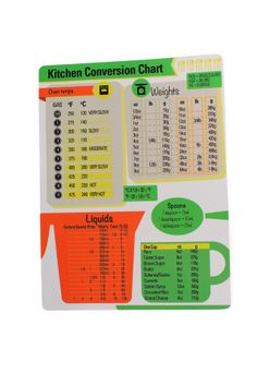 Very cool and extremely useful kitchen conversion fridge magnet. Makes an awesome gift too! http://www.amazon.com/Metric-Conversion-Includes-Measurement-Temperature/dp/B00H98X4H2