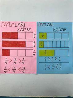 Mathematics, Preschool, Teacher, Learning, Fractions, Writing, Studio, Exercises, Manualidades