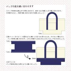帆布のトートバッグの作り方_底の縫い方