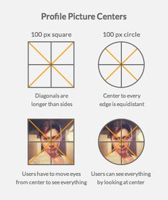 Why Circular Profile Pictures Accentuate Faces - UX Movement Shape Pictures, Profile Pictures, Story Outline, Facial Pictures, Parking Signs, User Experience Design, Nature Images
