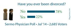 Sermo Poll: How Common is Divorce Among Doctors?