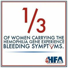 "March 10th Fact: Hemophilia is carried on the X chromosome. A women who is a carrier of #hemophilia has the genetic mutation on one of her X chromosomes. Approximately 1/3 of women have been diagnosed as ""symptomatic carriers,"" & experience bleeding problems like nose bleeds, heavy menstrual bleeding, unexplained bruises, bleeding gums, & joint/muscle bleeds. By definition, if a woman has clotting factor levels less than 50% & experiences symptoms, they have mild hemophilia"