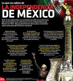 Checa la #Infografia en donde te presentamos datos curiosos y poco conocidos de la #IndependenciaDeMéxico