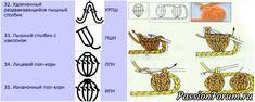 Шпаргалка для тех, кто любит вязать. Crochet Symbols, Crochet Stitches, Crochet Patterns, Projects To Try, Place Card Holders, Model, Handmade, Tips, Bias Tape