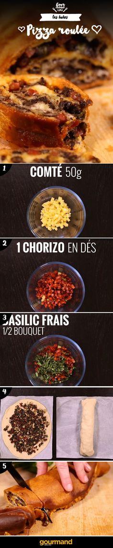 Pizza - recette apéro facile - Gourmande