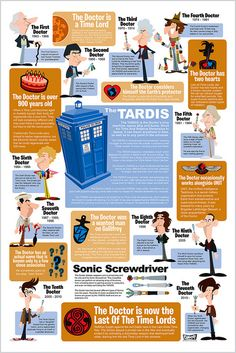 Doctor Who Infographic!