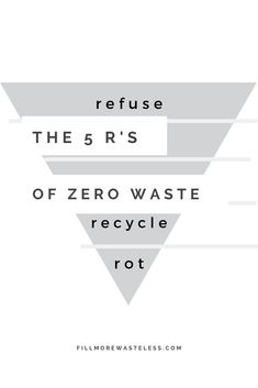 The 5 R's of Zero Waste are Refuse , Reduce , Reuse , Recycle , & Rot Reduce Reuse, Zero Waste, Recycling, Red, Recyle, Repurpose, Upcycle