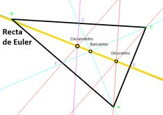 Recta-de-Euler.png 668×474 pixeles