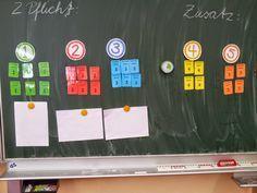 Arnienotizblog: Unterrichtsidee: Fahrscheinsystem