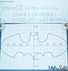 For the mathematical algorithm explanation see:  http://math.stackexchange.com/questions/54506/is-this-batman-equation-for-real