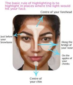 Best Contouring Tips and Tutorials - How to H.A.C. - Looking For The Best Contouring Tutorial, Kit or Products For Your Makeup Routine? You Have To See This Drugstore Bronzer, The Powder and Cream That These Tutorials Use To Show You How To Do Your Own Step By Step DIY Contouring At Home. Try A Different Palette Or Contouring Stick Today After Watching These Tutorials - thegoddess.com/contouring-tips-tutorials