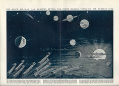 1919 Illustration found in The Book of Knowledge from an Ephemera Grab Bag on Astronomy.