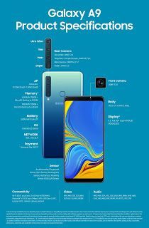 Samsung Galaxy A9 Launched With Quad Cameras And Snapdragon 660