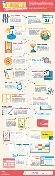 #time #management #timemanagement