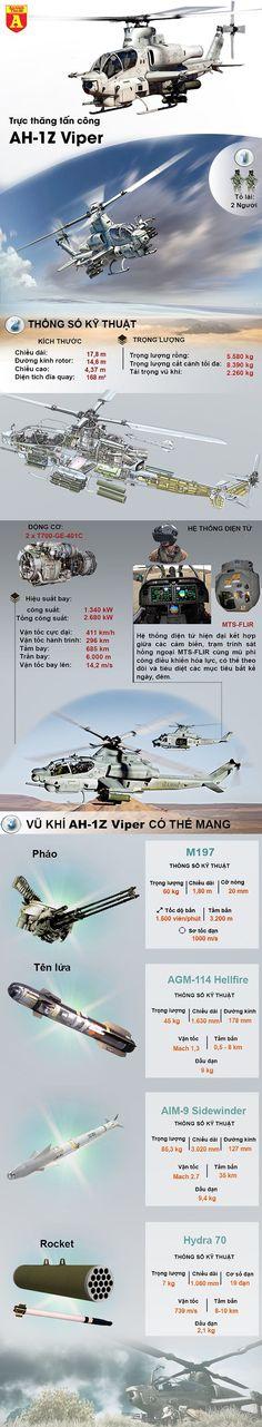 [Infographic] Mỹ biên chế dòng trực thăng có tốc độ nhanh hơn cả Mi-28 Nga.